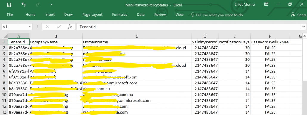 List The Current Office 365 Password Policy Status For All Customers